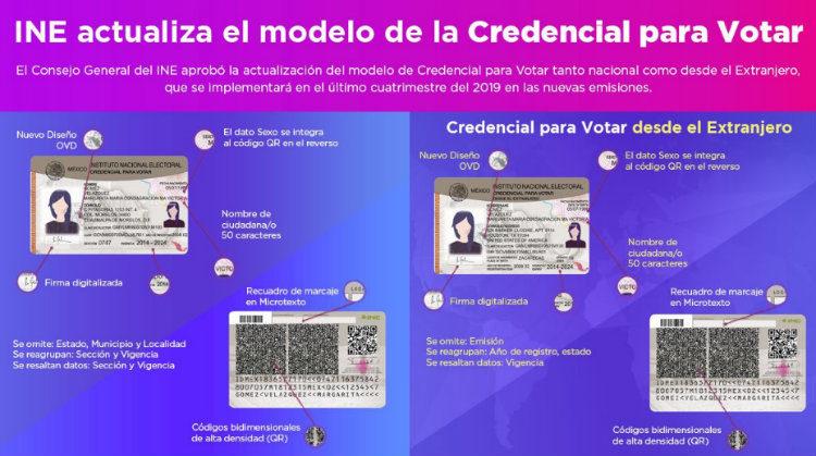 caracteristicas de la nueva credencial del INE